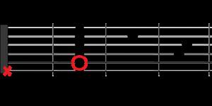 imagen del si menor en guitarra
