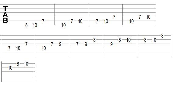 escala pentatonica en guitarra patrones posicion 2