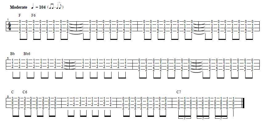 ejemplo shuffle de blues acordes ukelele blues de 12 compases