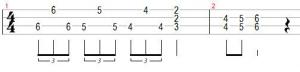turnaround de blues para ukelele