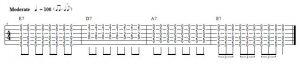 blues 12 compases con variaciones curso de blues para guitarra