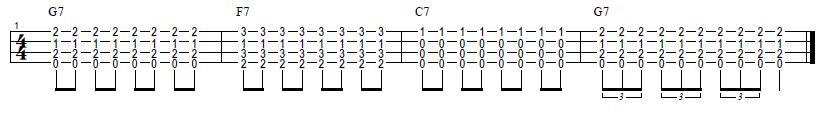 acordes ukelele blues 12 compases