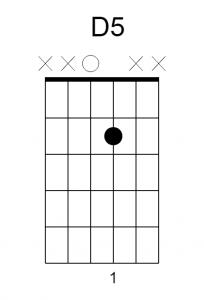 shuffle de blues para guitarra