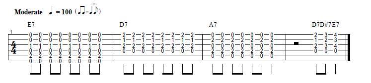 blues 12 compases con variaciones curso de blues para guitarra imagen 2