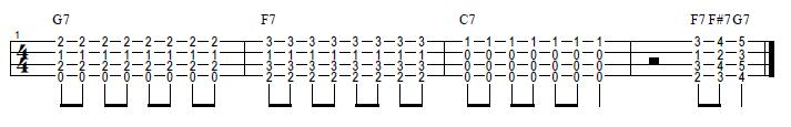 acordes ukelele blues ejemplos 12 compases