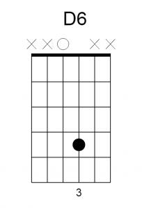shuffle de blues para guitarra 12 compases