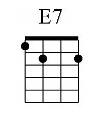 mi7 e7 ukelele acordes ukelele