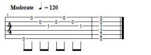 como tocar arpegios en guitarra