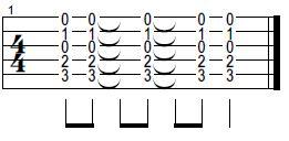 tocar ritmos de guitarra