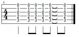 como tocar ritmos de guitarra