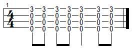 ritmo de ukelele extra 1