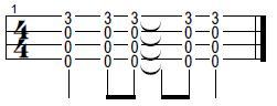 como tocar ritmos en ukelele