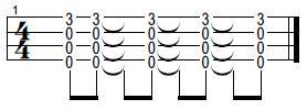 ritmo de ukelele extra 2
