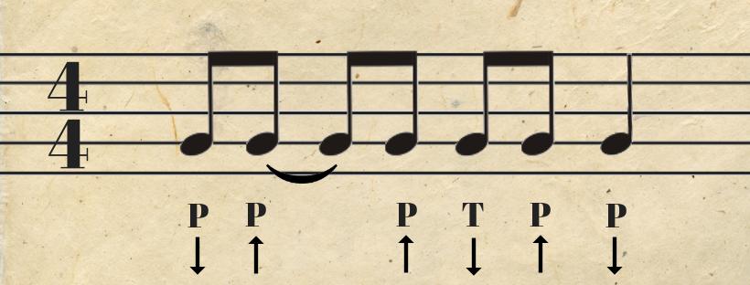 ritmo basico de guitarra para principiantes