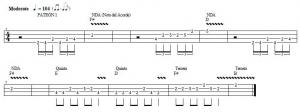 ejemplo 2 escala pentatonica mayor ukelele
