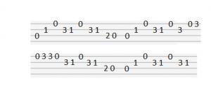 tablatura de ukelele de amazing grace