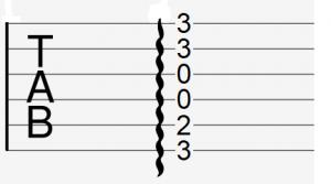 tablaturas rasgueo