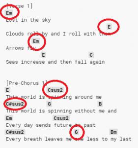 acordes en cifrado musical canción en ingles